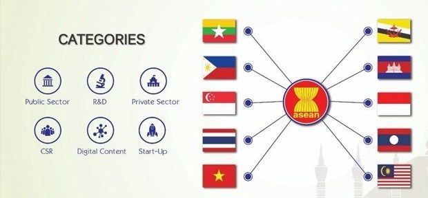 ASEAN ICT Awards 2019 launched in Vietnam
